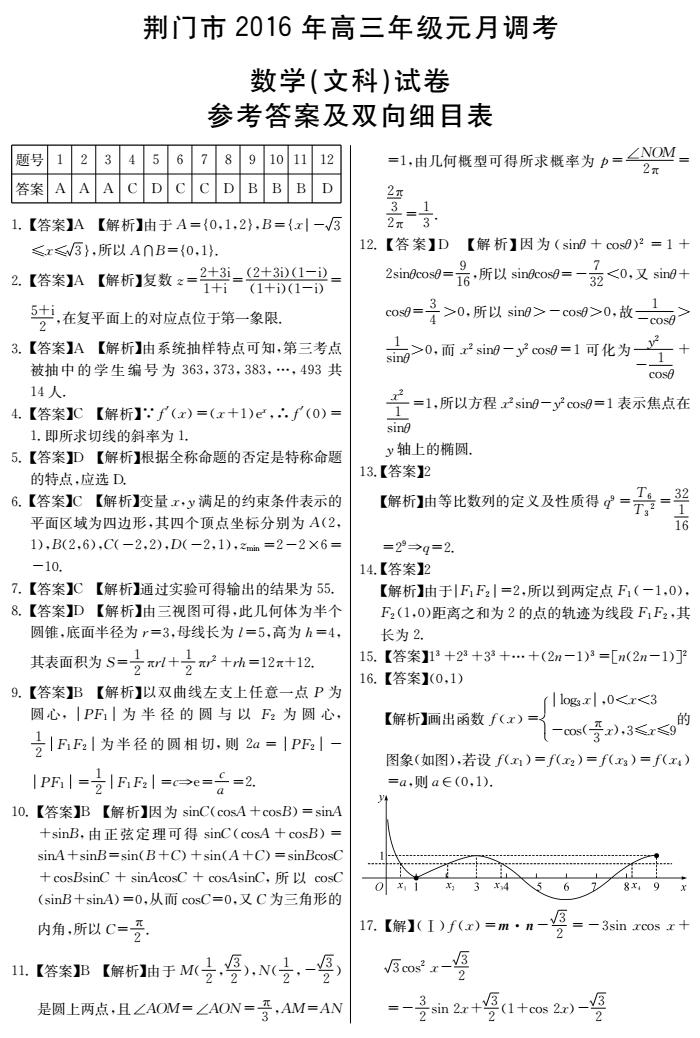 【湖北荆门市】荆门市2016年高三元月调考文科数学试题参考答案