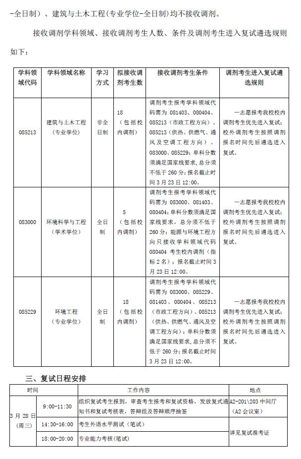 沈阳建筑大学市政与环境工程学院2018年硕士研究生招生考试复试工作实施细则